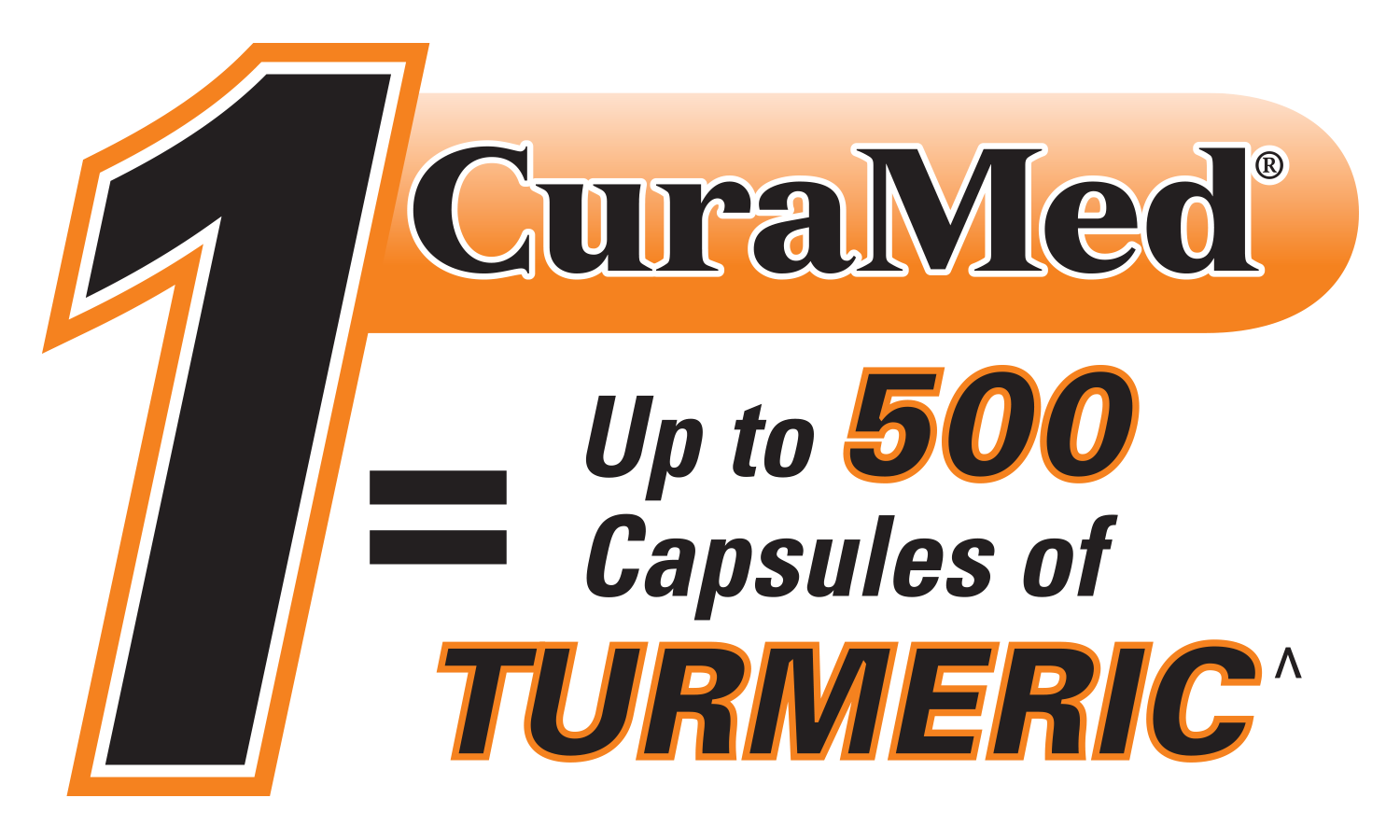 1 CuraMed Equals Up to 500 Capsules of Turmeric Graphic