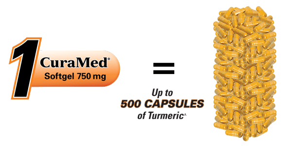 CURAMED® 750 mg comparison chart
