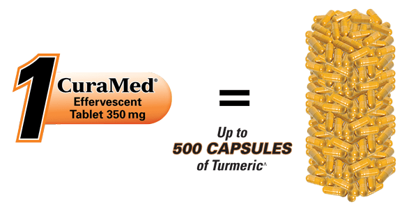 CURAMED® 350 mg comparison chart